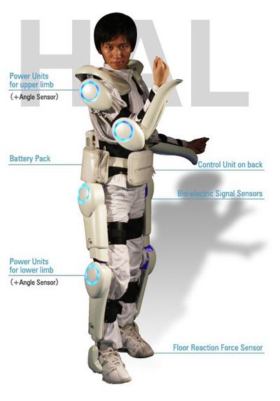 The HAL (Hybrid Assistive Limb) Cybernetic Suit, Cyberdyne Corporation, Japan