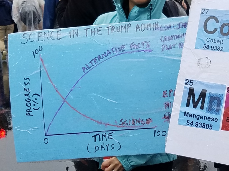Graph plotting science versus alternative facts in the Trump administration